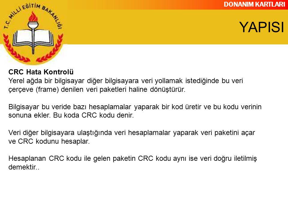 YAPISI CRC Hata Kontrolü