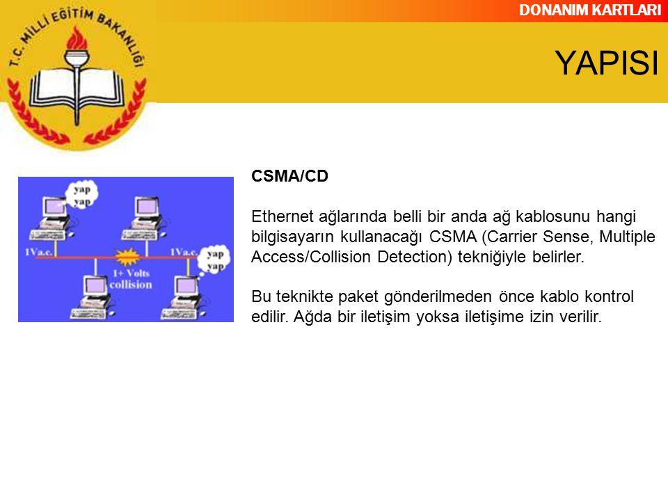 YAPISI CSMA/CD.