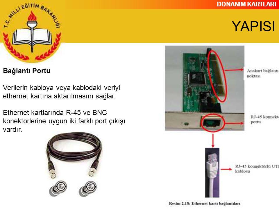 YAPISI Bağlantı Portu. Verilerin kabloya veya kablodaki veriyi ethernet kartına aktarılmasını sağlar.