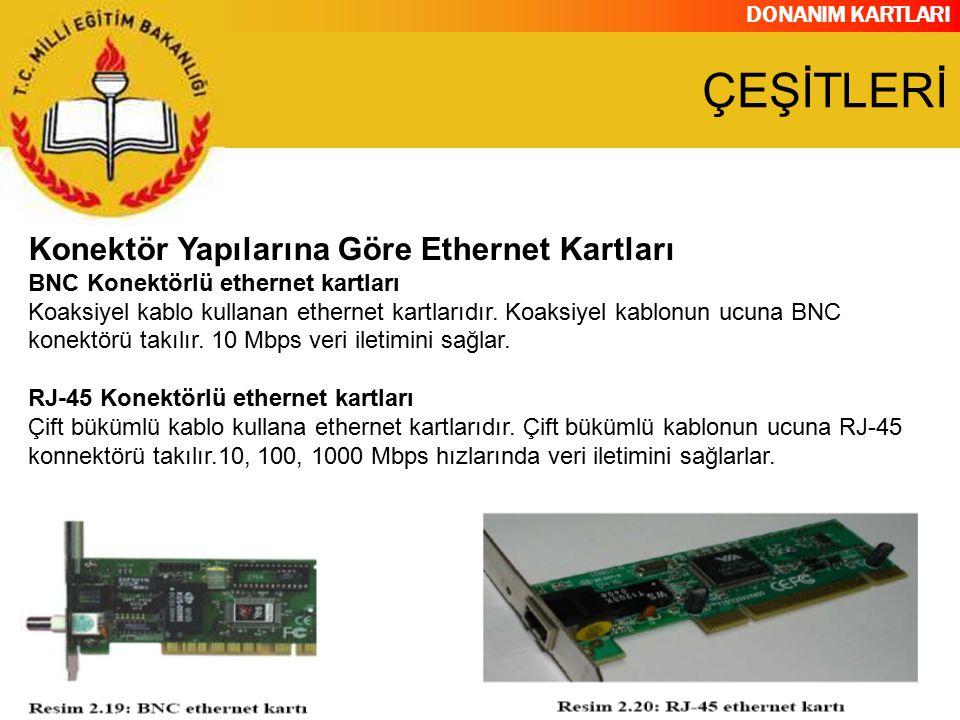 ÇEŞİTLERİ Konektör Yapılarına Göre Ethernet Kartları