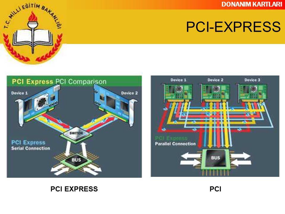 PCI-EXPRESS PCI EXPRESS PCI