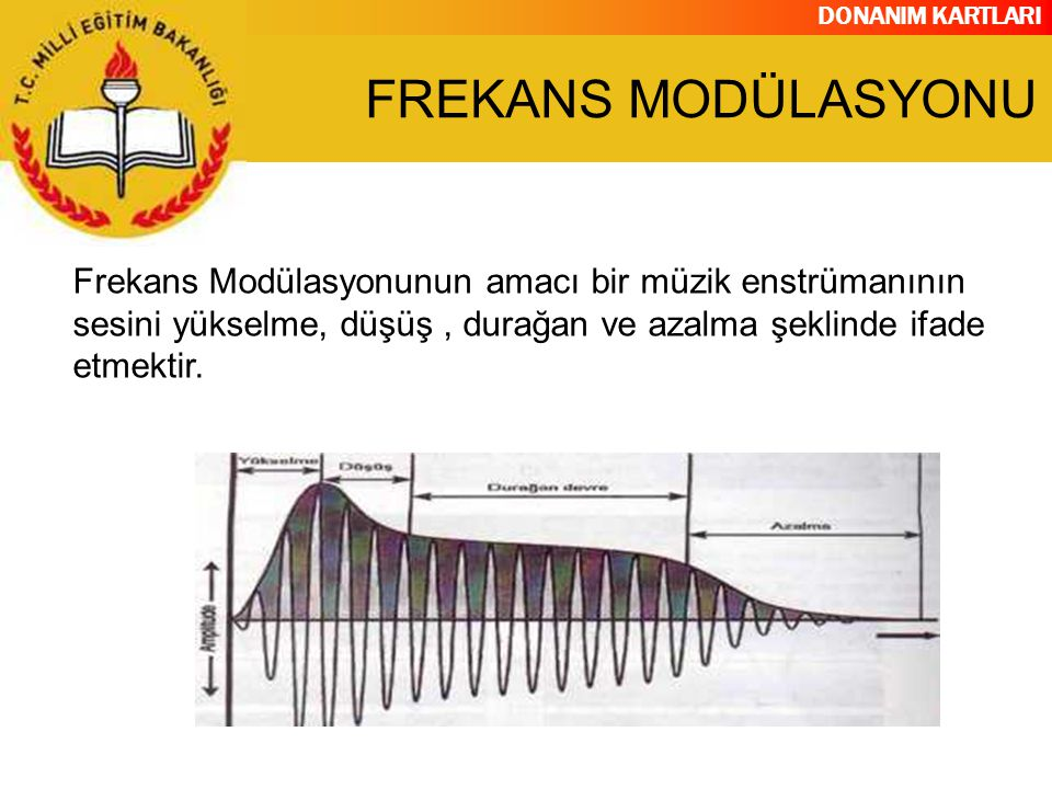 FREKANS MODÜLASYONU Frekans Modülasyonunun amacı bir müzik enstrümanının sesini yükselme, düşüş , durağan ve azalma şeklinde ifade etmektir.