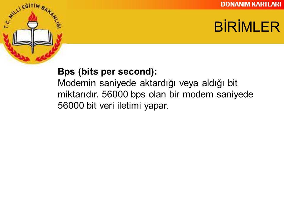 BİRİMLER Bps (bits per second):