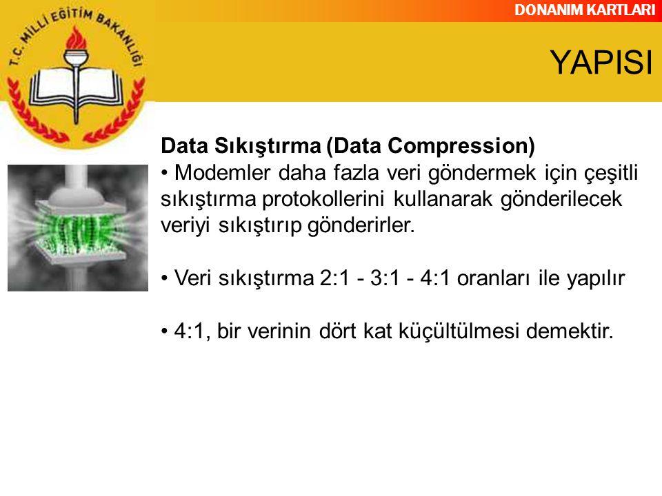 YAPISI Data Sıkıştırma (Data Compression)