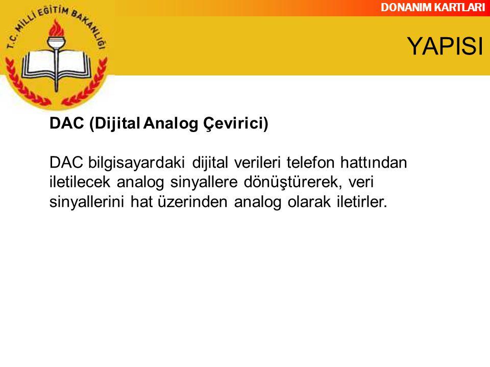 YAPISI DAC (Dijital Analog Çevirici)