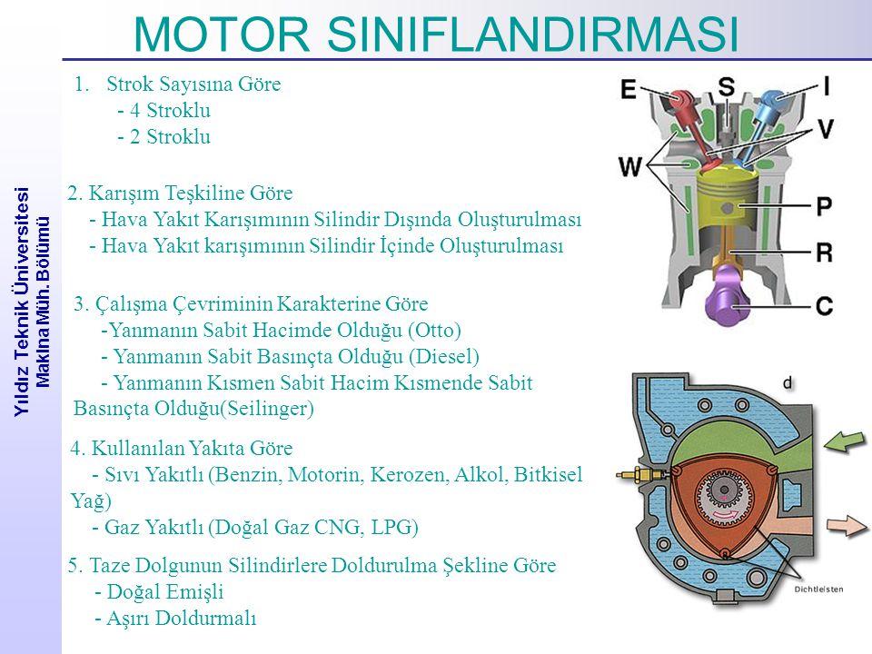 MOTOR SINIFLANDIRMASI