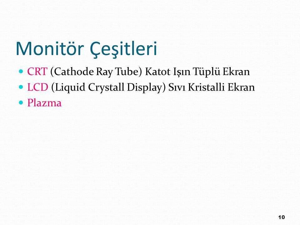 Monitör Çeşitleri CRT (Cathode Ray Tube) Katot Işın Tüplü Ekran
