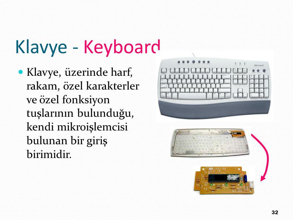Klavye - Keyboard