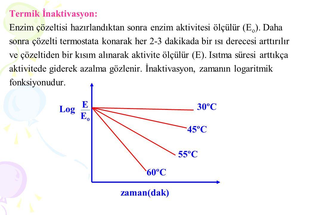 4. Substrat-ürün dönüşümleri çift yönlü olabilmektedir.