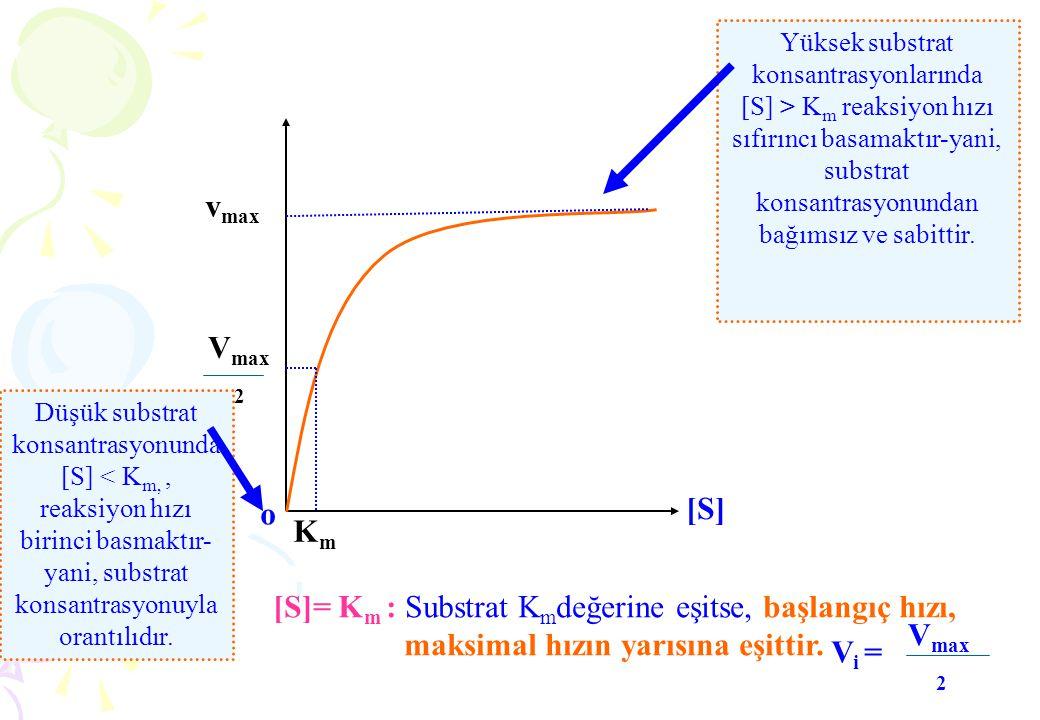 Tranzisyon durumu, S ve Ü'nün serbest enerjisinden çok daha yüksek