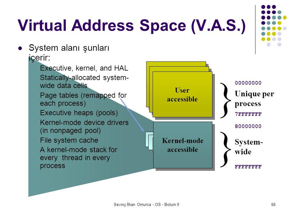 Virtual Address Space (V.A.S.)
