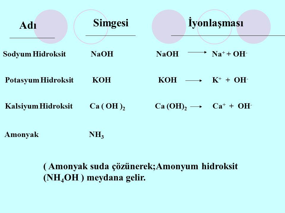 Simgesi İyonlaşması. Adı. Sodyum Hidroksit NaOH NaOH Na+ + OH-