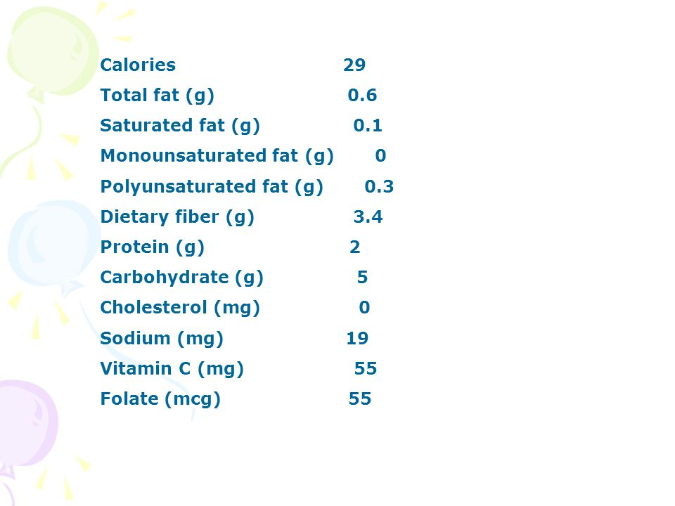 Calories 29 Total fat (g) 0.6. Saturated fat (g) 0.1.