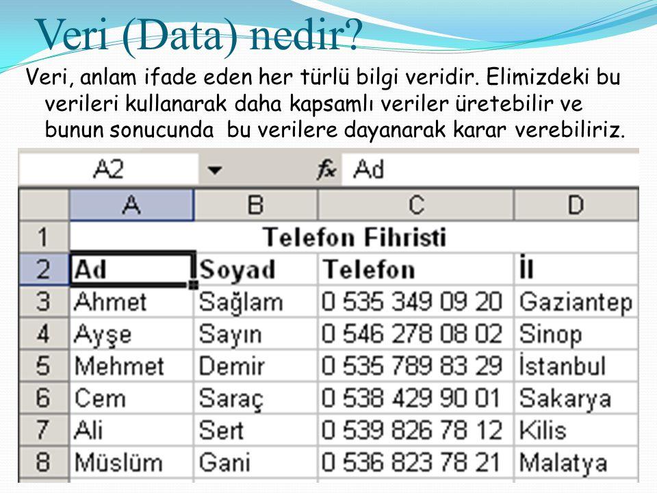Veri (Data) nedir