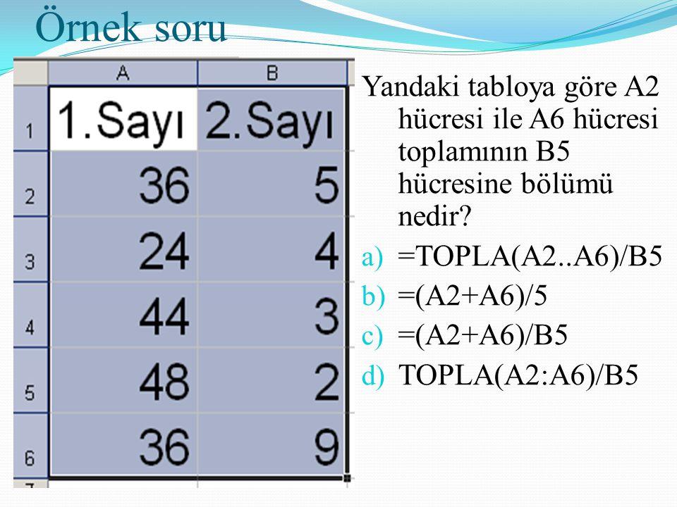 Örnek soru Yandaki tabloya göre A2 hücresi ile A6 hücresi toplamının B5 hücresine bölümü nedir =TOPLA(A2..A6)/B5.