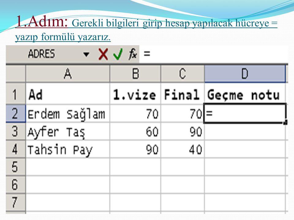 1.Adım: Gerekli bilgileri girip hesap yapılacak hücreye = yazıp formülü yazarız.