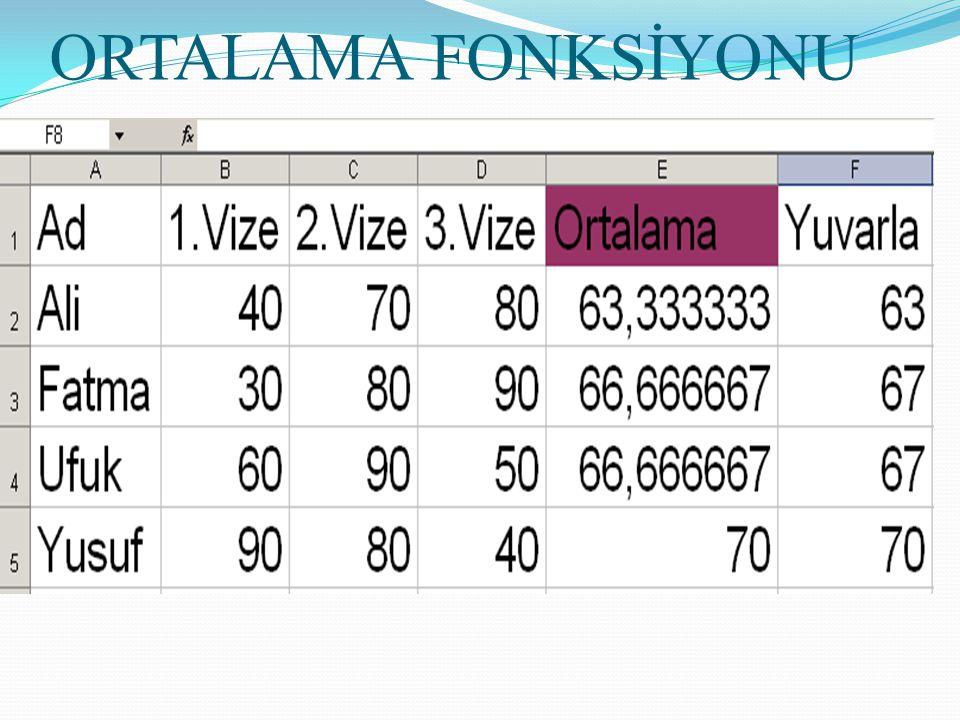 ORTALAMA FONKSİYONU