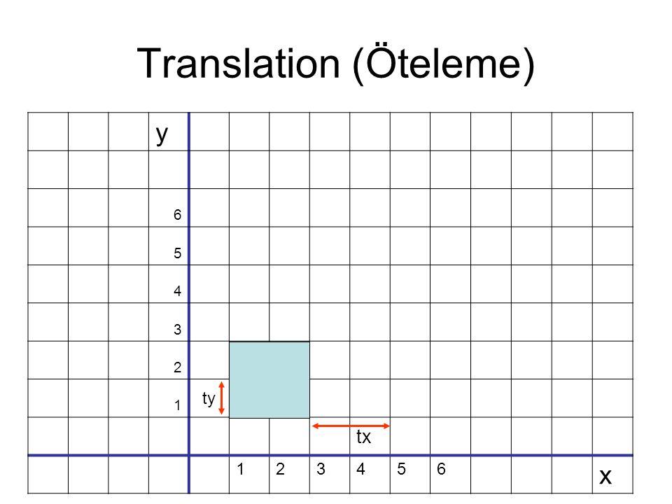 Translation (Öteleme)