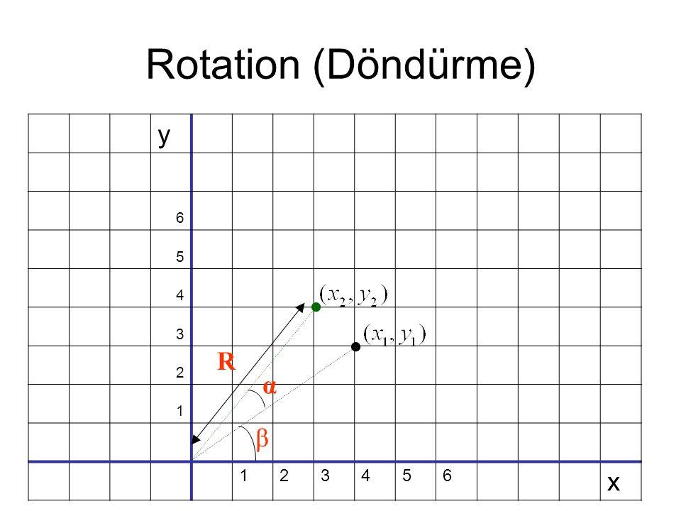 Rotation (Döndürme) y 6 5 4 3 2 1 x R α β
