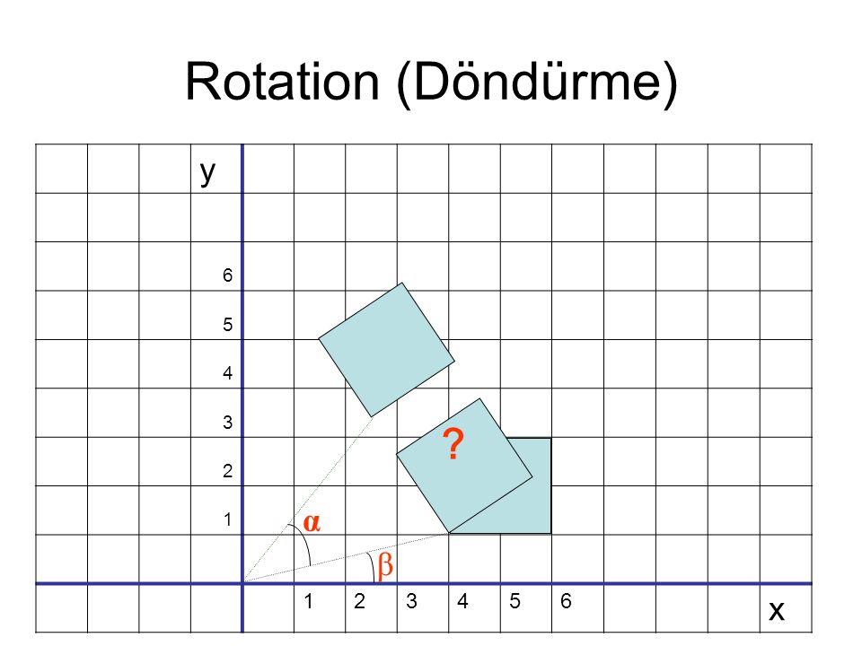 Rotation (Döndürme) y 6 5 4 3 2 1 x α β