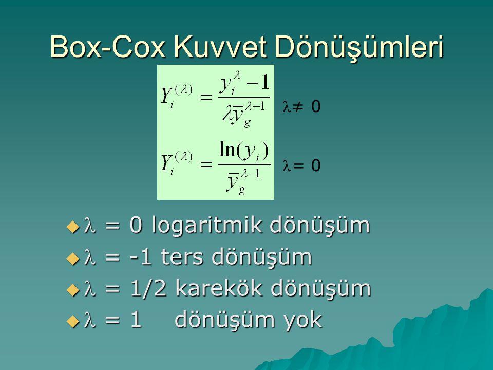 Box-Cox Kuvvet Dönüşümleri
