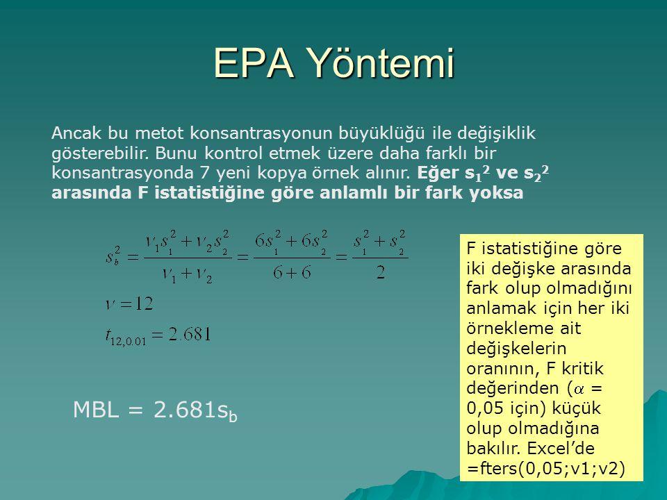 EPA Yöntemi