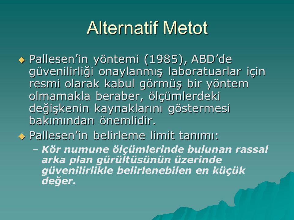 Alternatif Metot