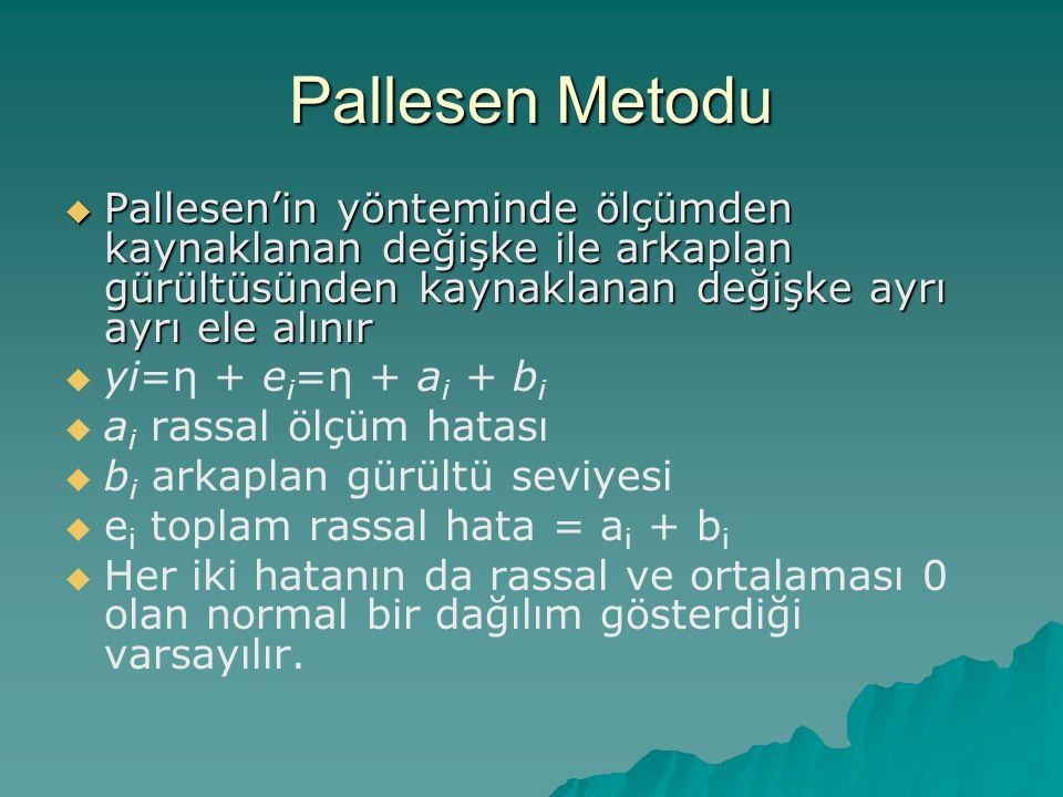 Pallesen Metodu Pallesen'in yönteminde ölçümden kaynaklanan değişke ile arkaplan gürültüsünden kaynaklanan değişke ayrı ayrı ele alınır.