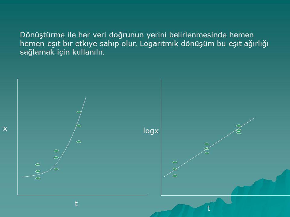 Dönüştürme ile her veri doğrunun yerini belirlenmesinde hemen hemen eşit bir etkiye sahip olur. Logaritmik dönüşüm bu eşit ağırlığı sağlamak için kullanılır.