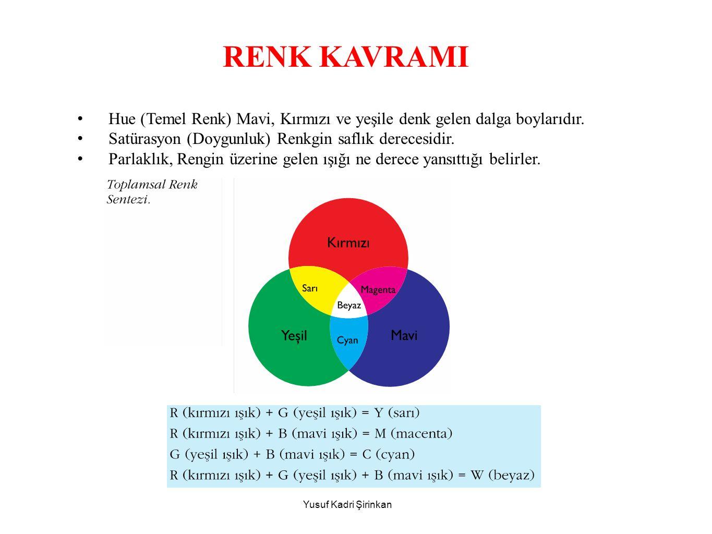 RENK KAVRAMI Hue (Temel Renk) Mavi, Kırmızı ve yeşile denk gelen dalga boylarıdır. Satürasyon (Doygunluk) Renkgin saflık derecesidir.