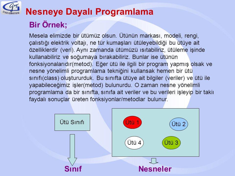 Nesneye Dayalı Programlama