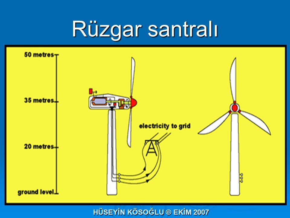Rüzgar santralı HÜSEYİN KÖSOĞLU © EKİM 2007