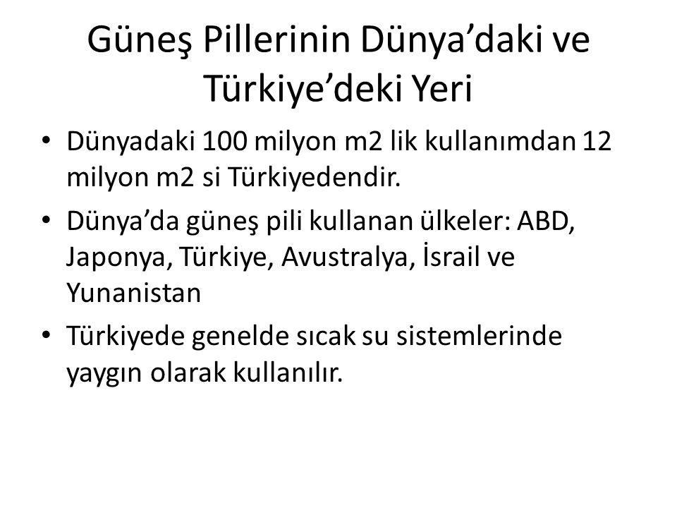 Güneş Pillerinin Dünya'daki ve Türkiye'deki Yeri