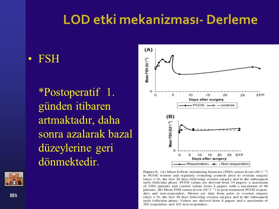 LOD etki mekanizması- Derleme