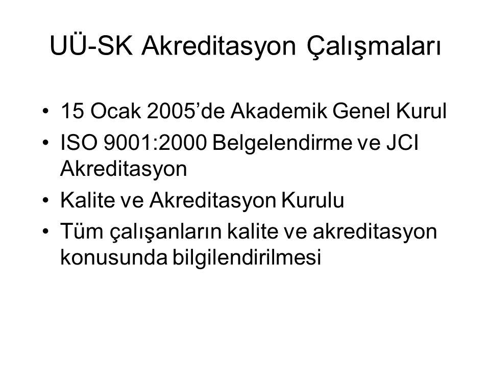 UÜ-SK Akreditasyon Çalışmaları