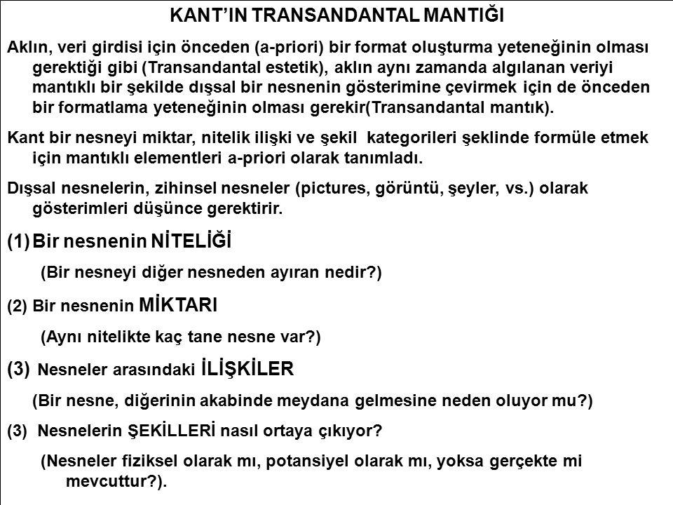KANT'IN TRANSANDANTAL MANTIĞI
