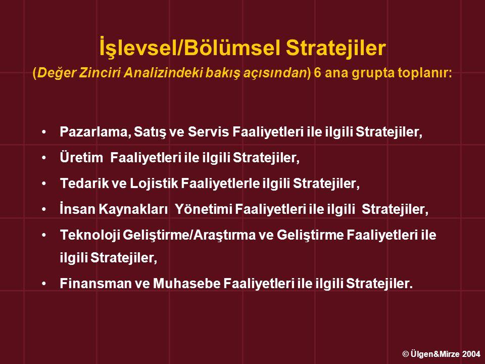 İşlevsel/Bölümsel Stratejiler (Değer Zinciri Analizindeki bakış açısından) 6 ana grupta toplanır: