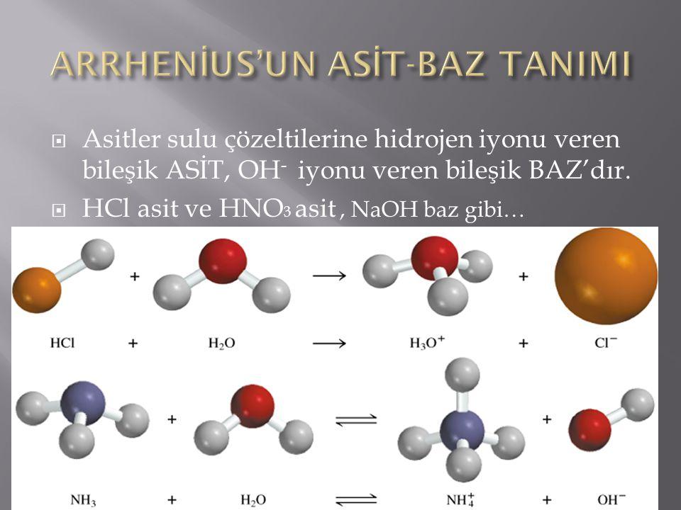 ARRHENİUS'UN ASİT-BAZ TANIMI