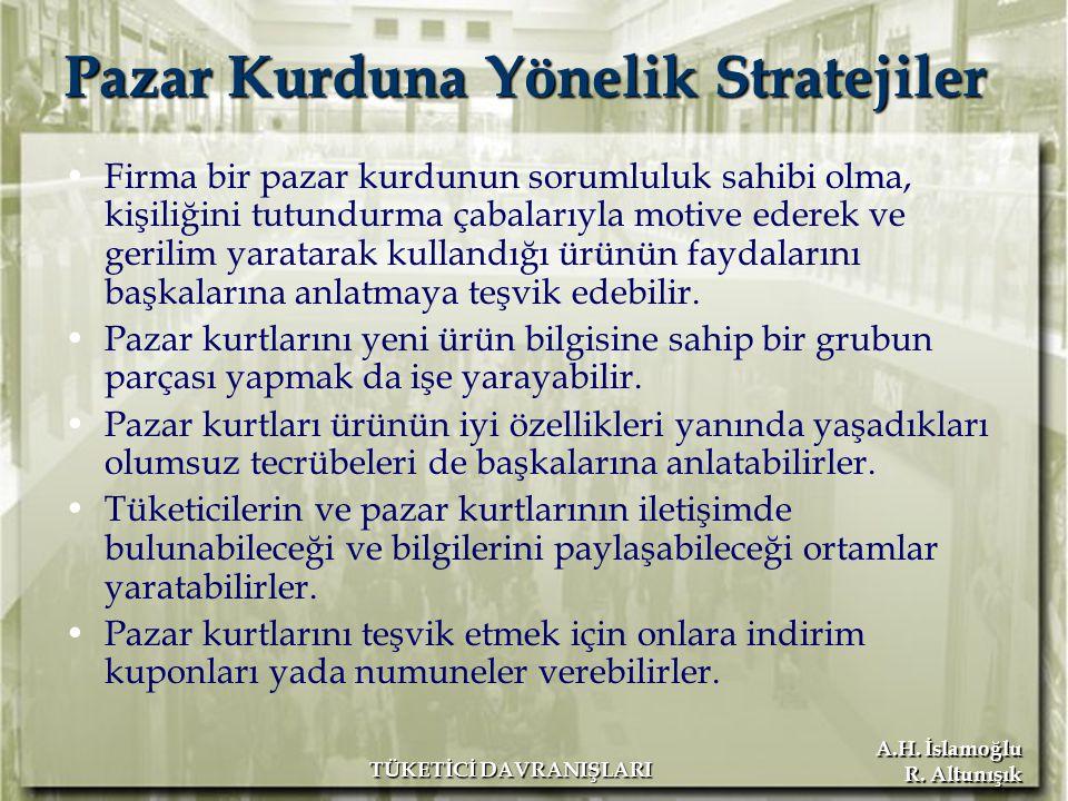 Pazar Kurduna Yönelik Stratejiler