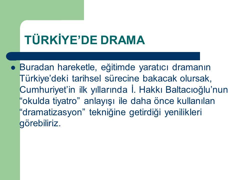 TÜRKİYE'DE DRAMA