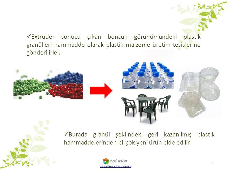Extruder sonucu çıkan boncuk görünümündeki plastik granülleri hammadde olarak plastik malzeme üretim tesislerine gönderilirler.