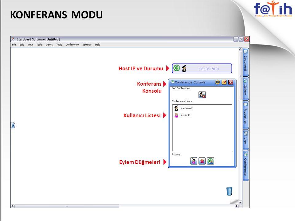 KONFERANS MODU Host IP ve Durumu Konferans Konsolu Kullanıcı Listesi
