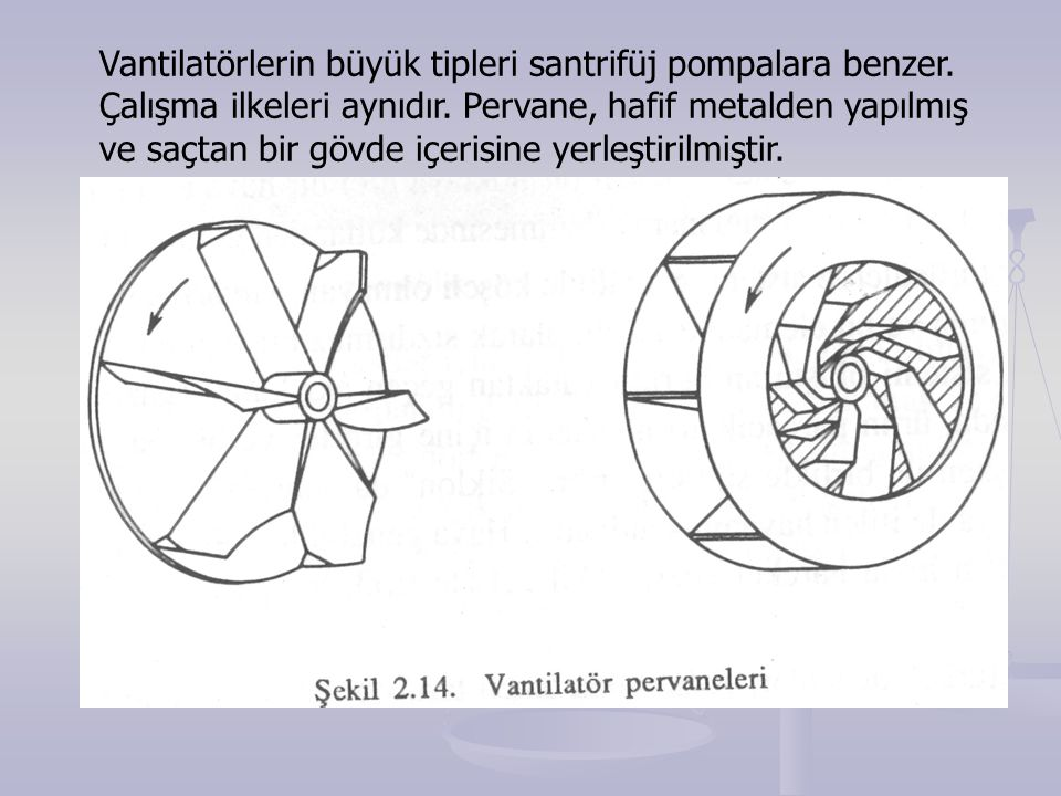 Vantilatörlerin büyük tipleri santrifüj pompalara benzer