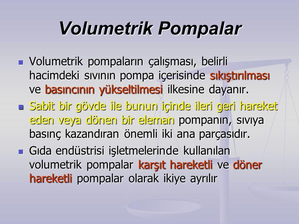 Volumetrik Pompalar