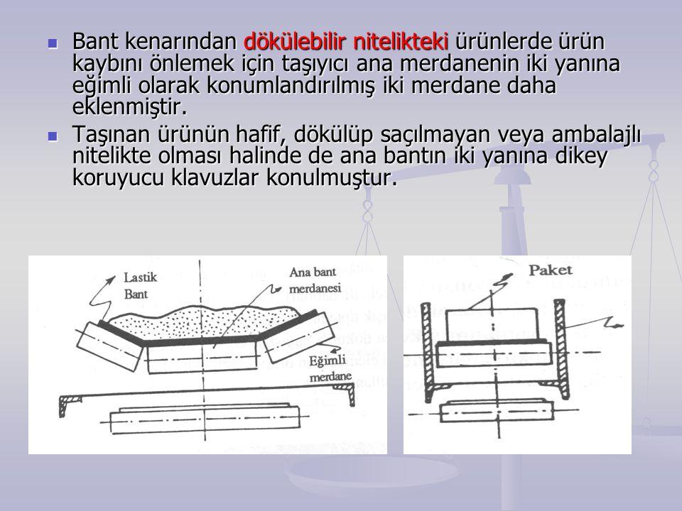 Bant kenarından dökülebilir nitelikteki ürünlerde ürün kaybını önlemek için taşıyıcı ana merdanenin iki yanına eğimli olarak konumlandırılmış iki merdane daha eklenmiştir.