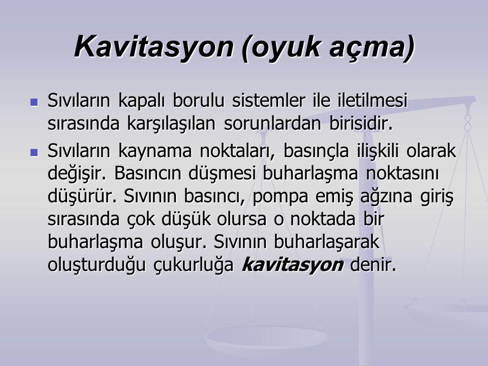 Kavitasyon (oyuk açma)