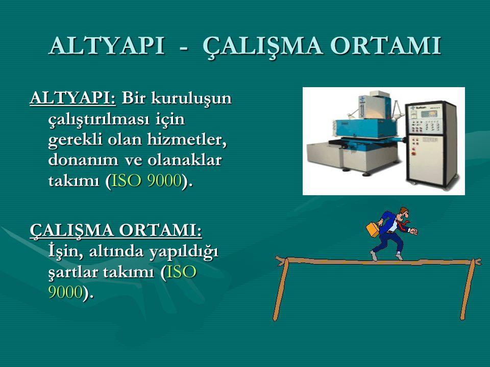 ALTYAPI - ÇALIŞMA ORTAMI