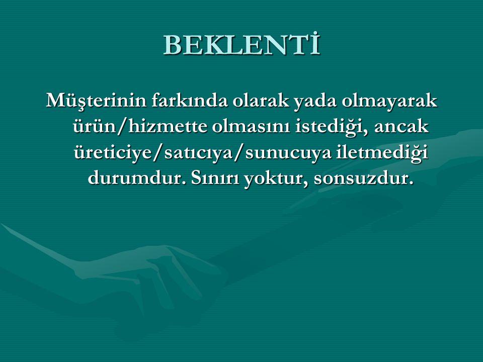 BEKLENTİ