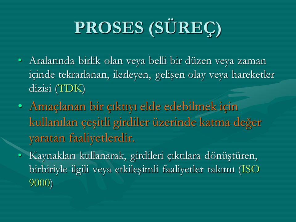 PROSES (SÜREÇ) Aralarında birlik olan veya belli bir düzen veya zaman içinde tekrarlanan, ilerleyen, gelişen olay veya hareketler dizisi (TDK)