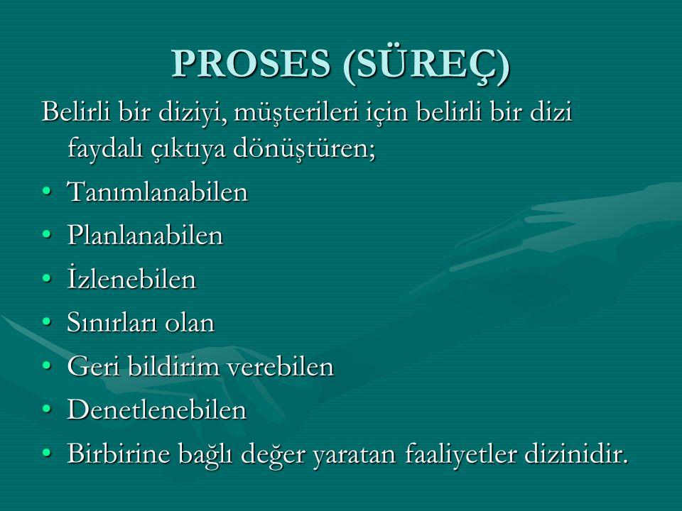 PROSES (SÜREÇ) Belirli bir diziyi, müşterileri için belirli bir dizi faydalı çıktıya dönüştüren; Tanımlanabilen.